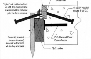 Illustration of Diamond Dowel system.